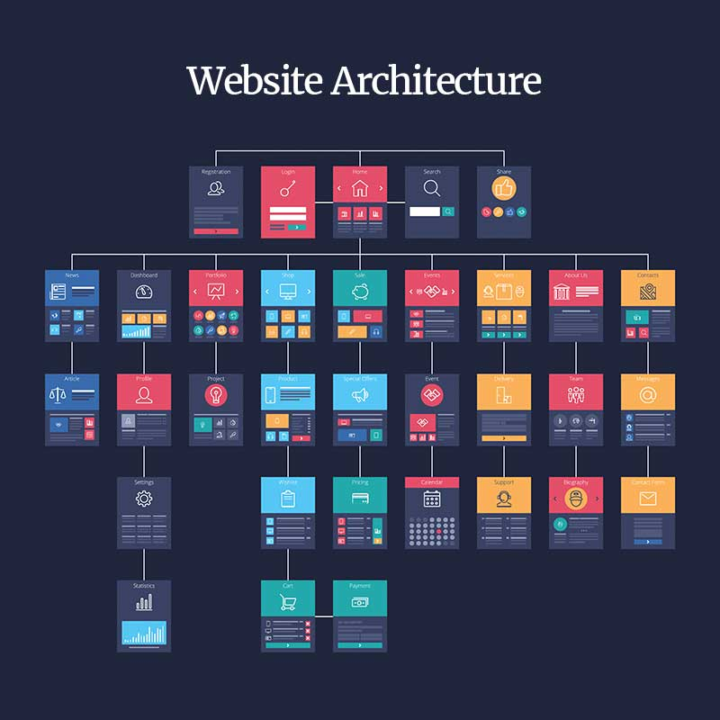 website seo structure